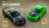 Camaro News August 28, 2016