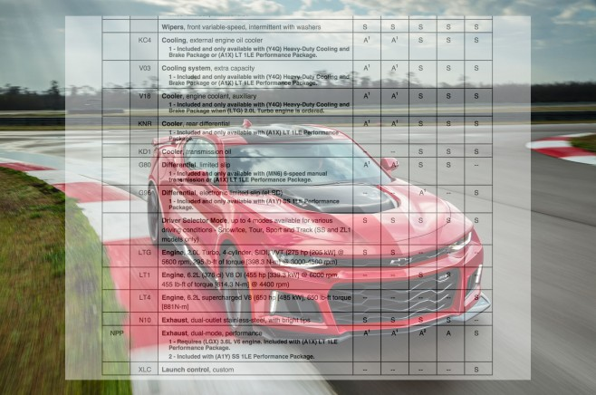 2017-camaro-zl1-orderguide-658x436